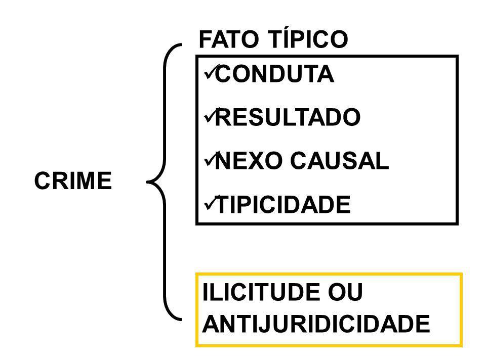 FATO TÍPICO CONDUTA RESULTADO NEXO CAUSAL TIPICIDADE CRIME ILICITUDE OU ANTIJURIDICIDADE