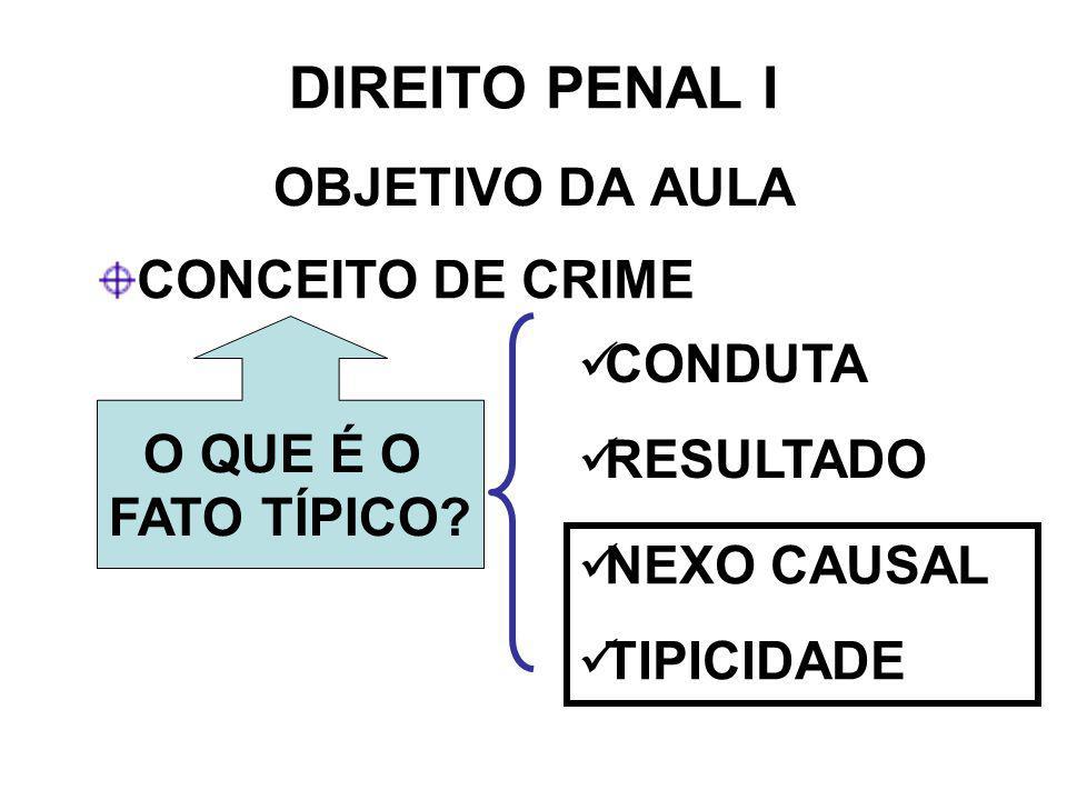 DIREITO PENAL I OBJETIVO DA AULA CONCEITO DE CRIME CONDUTA RESULTADO