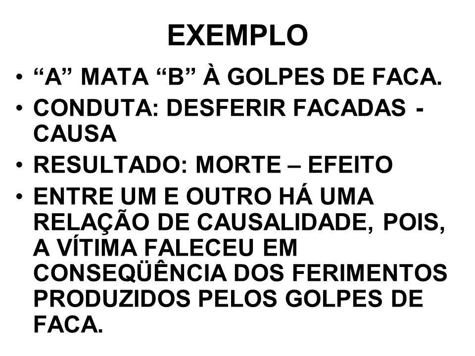 EXEMPLO A MATA B À GOLPES DE FACA.