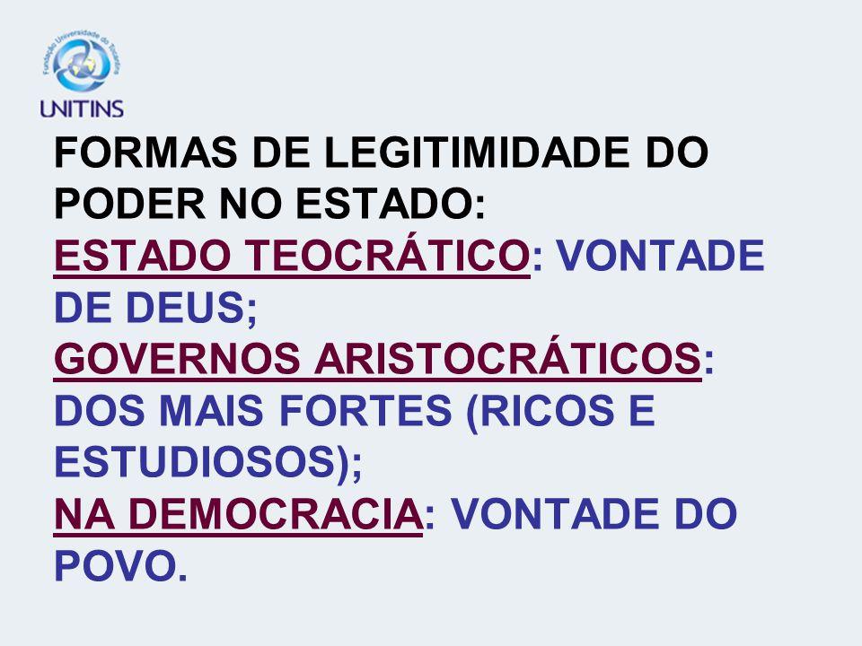FORMAS DE LEGITIMIDADE DO PODER NO ESTADO: ESTADO TEOCRÁTICO: VONTADE DE DEUS; GOVERNOS ARISTOCRÁTICOS: DOS MAIS FORTES (RICOS E ESTUDIOSOS); NA DEMOCRACIA: VONTADE DO POVO.
