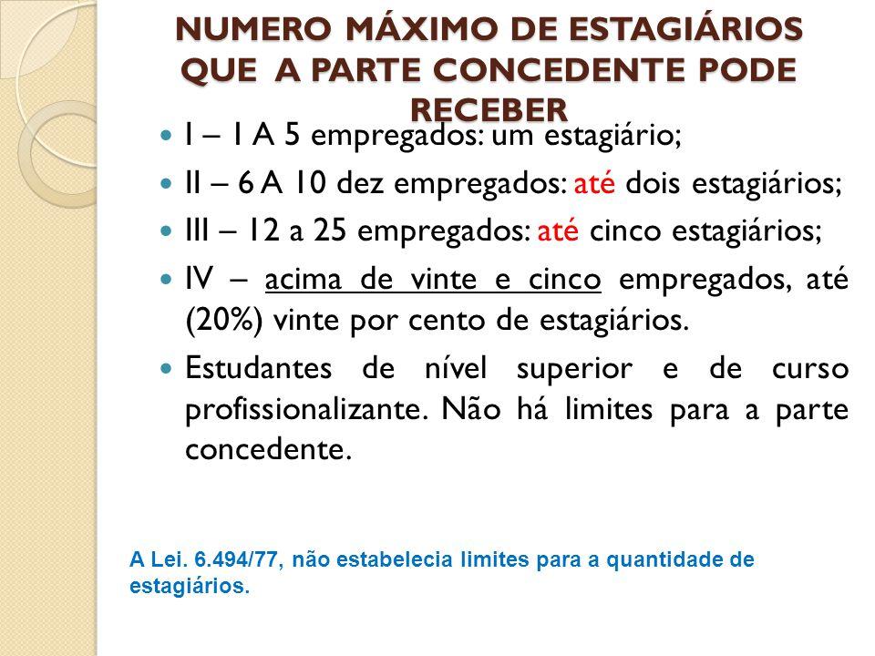 NUMERO MÁXIMO DE ESTAGIÁRIOS QUE A PARTE CONCEDENTE PODE RECEBER