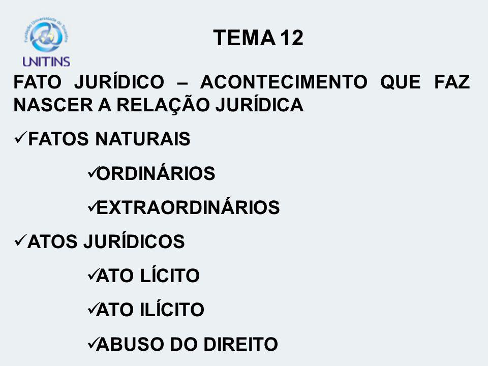 TEMA 12 FATO JURÍDICO – ACONTECIMENTO QUE FAZ NASCER A RELAÇÃO JURÍDICA. FATOS NATURAIS. ORDINÁRIOS.