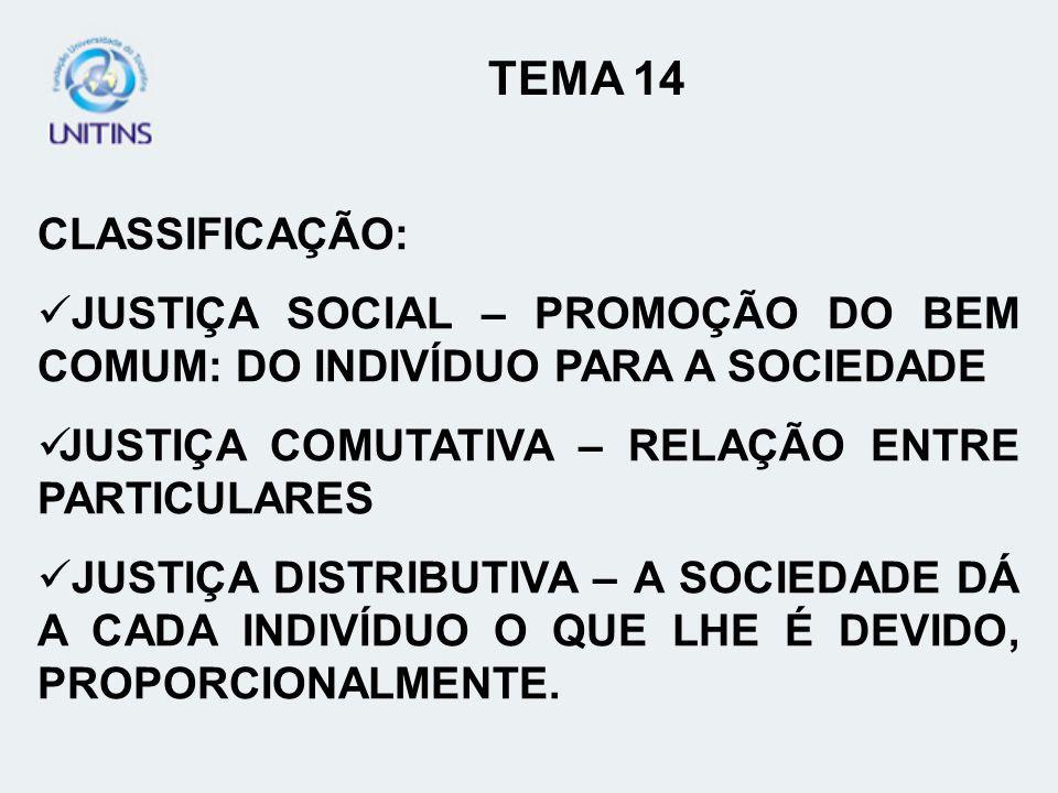 TEMA 14 CLASSIFICAÇÃO: JUSTIÇA SOCIAL – PROMOÇÃO DO BEM COMUM: DO INDIVÍDUO PARA A SOCIEDADE. JUSTIÇA COMUTATIVA – RELAÇÃO ENTRE PARTICULARES.