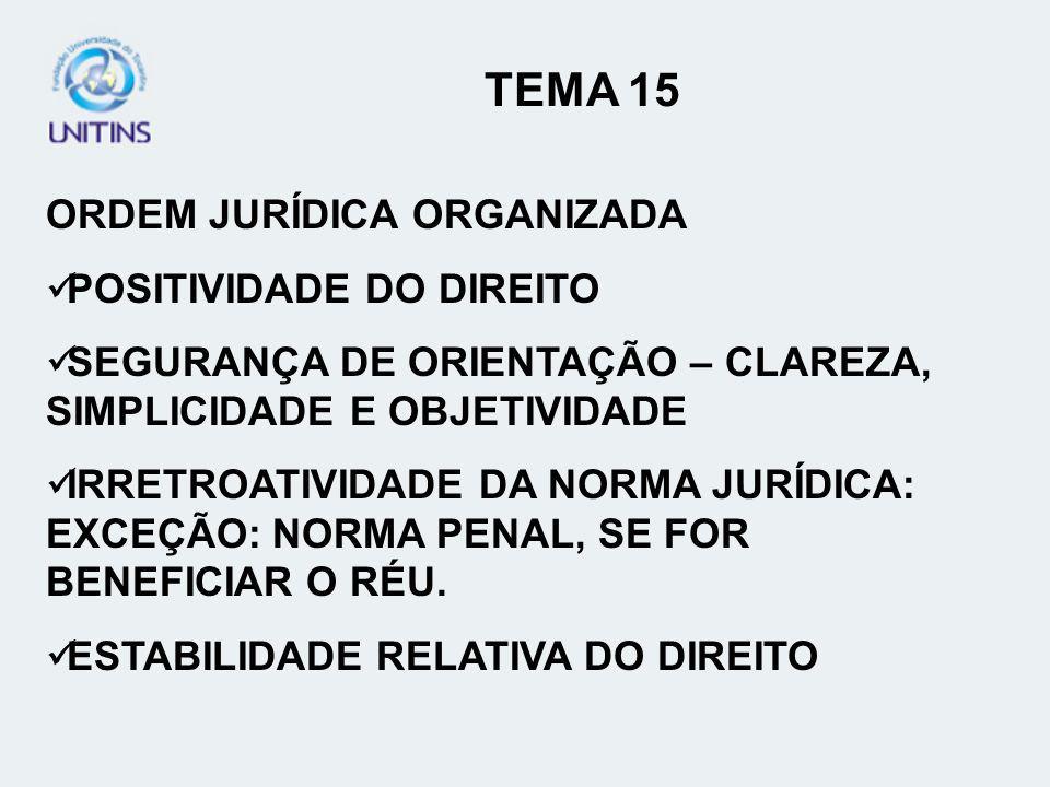TEMA 15 ORDEM JURÍDICA ORGANIZADA POSITIVIDADE DO DIREITO