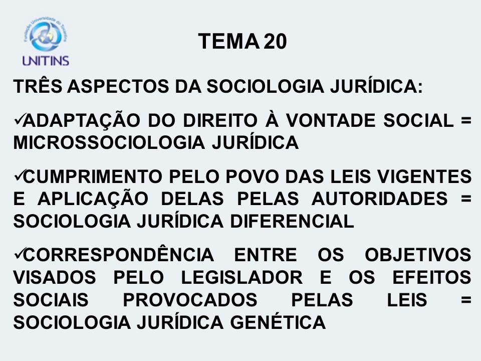 TEMA 20 TRÊS ASPECTOS DA SOCIOLOGIA JURÍDICA: