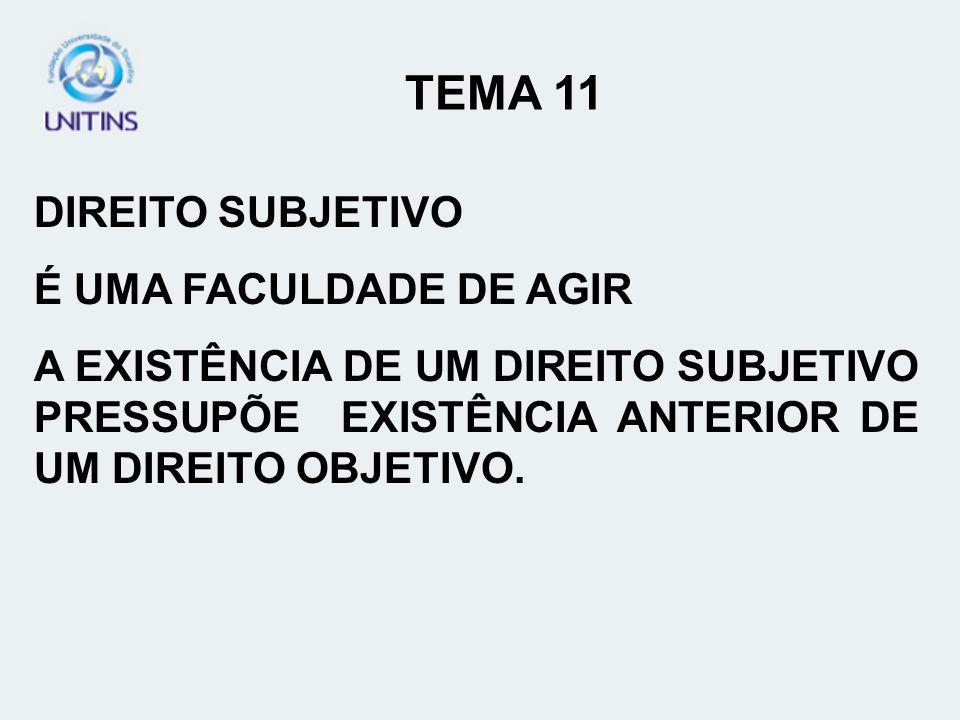 TEMA 11 DIREITO SUBJETIVO É UMA FACULDADE DE AGIR