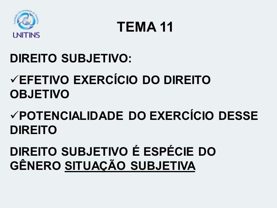 TEMA 11 DIREITO SUBJETIVO: EFETIVO EXERCÍCIO DO DIREITO OBJETIVO