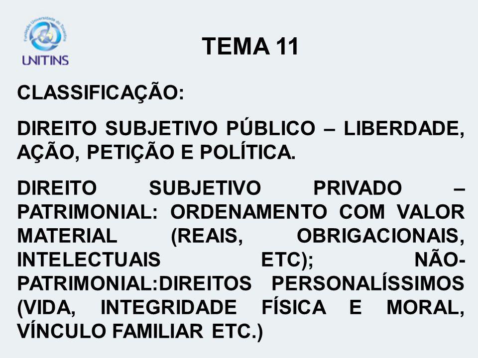 TEMA 11 CLASSIFICAÇÃO: DIREITO SUBJETIVO PÚBLICO – LIBERDADE, AÇÃO, PETIÇÃO E POLÍTICA.