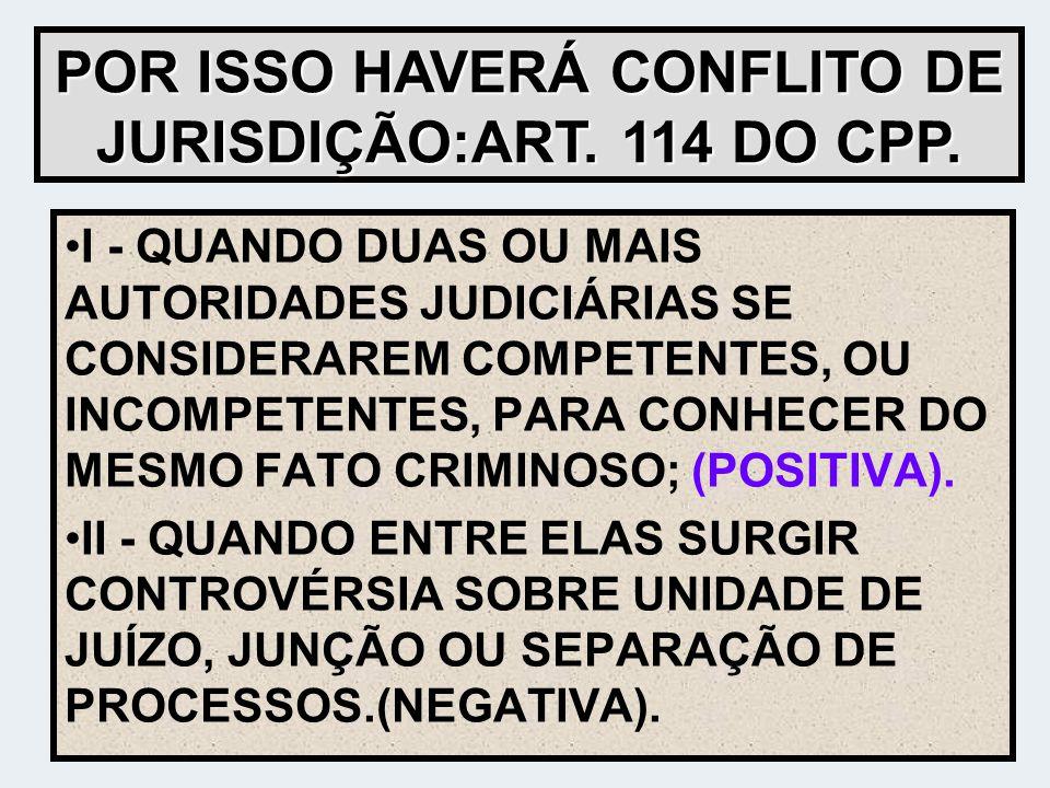 POR ISSO HAVERÁ CONFLITO DE JURISDIÇÃO:ART. 114 DO CPP.