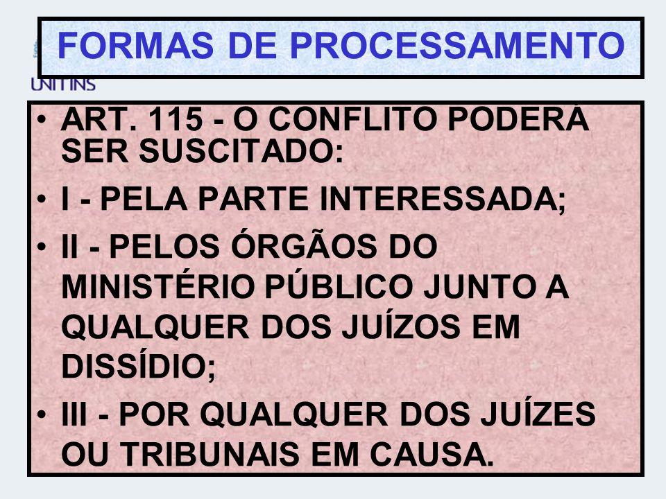 FORMAS DE PROCESSAMENTO