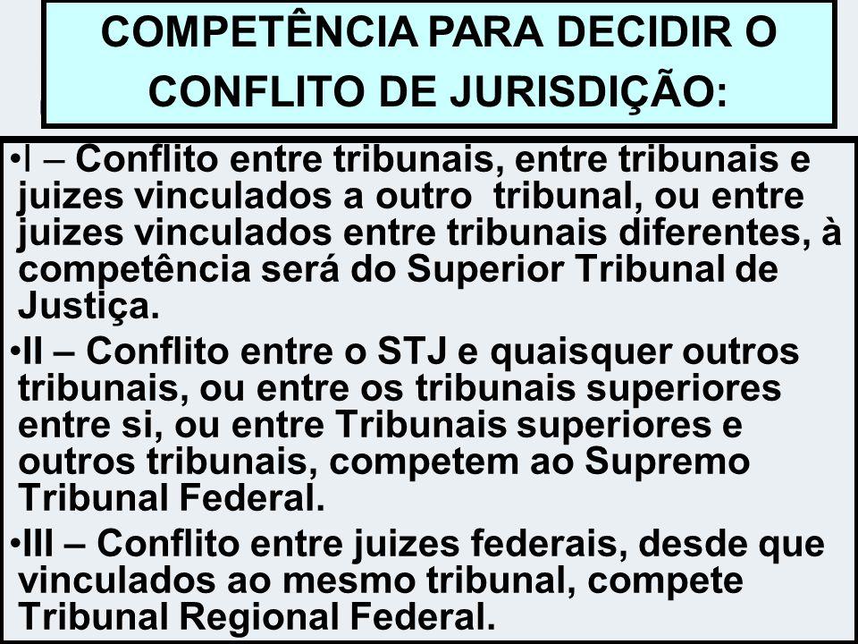 COMPETÊNCIA PARA DECIDIR O CONFLITO DE JURISDIÇÃO: