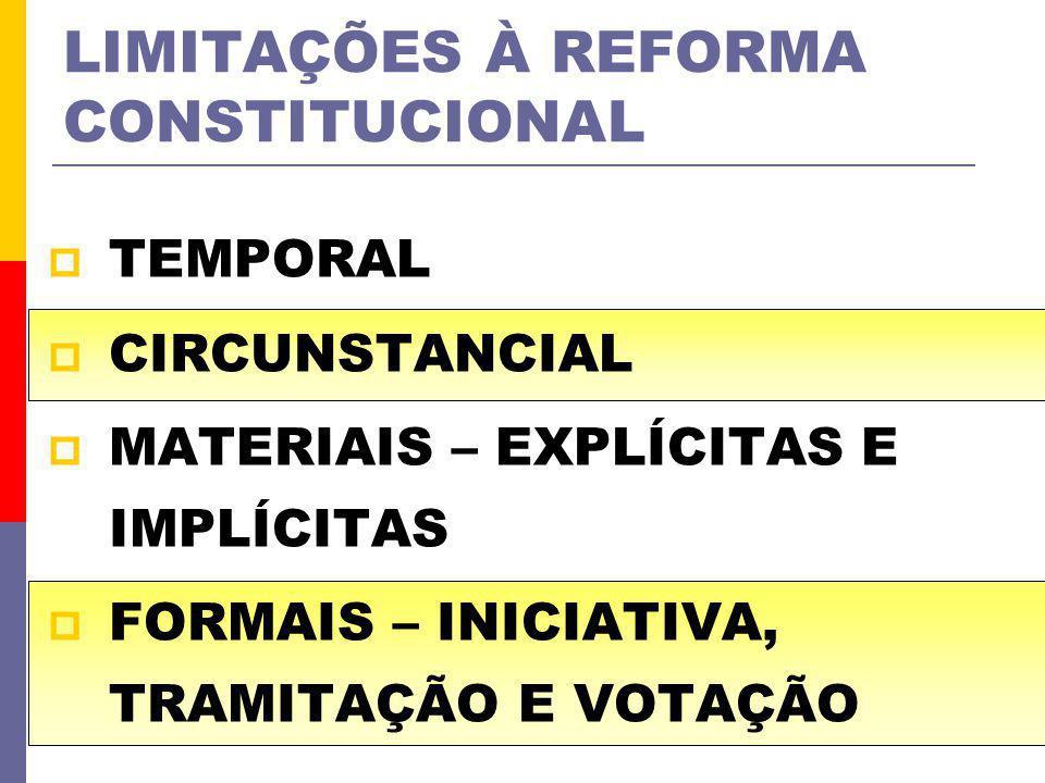 LIMITAÇÕES À REFORMA CONSTITUCIONAL