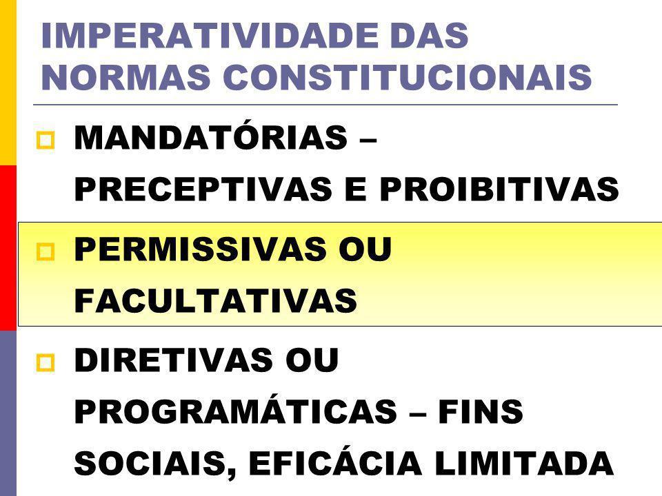 IMPERATIVIDADE DAS NORMAS CONSTITUCIONAIS