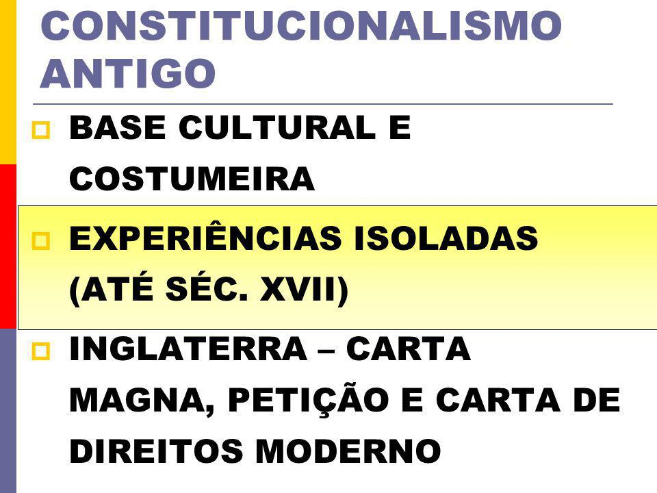 CONSTITUCIONALISMO ANTIGO