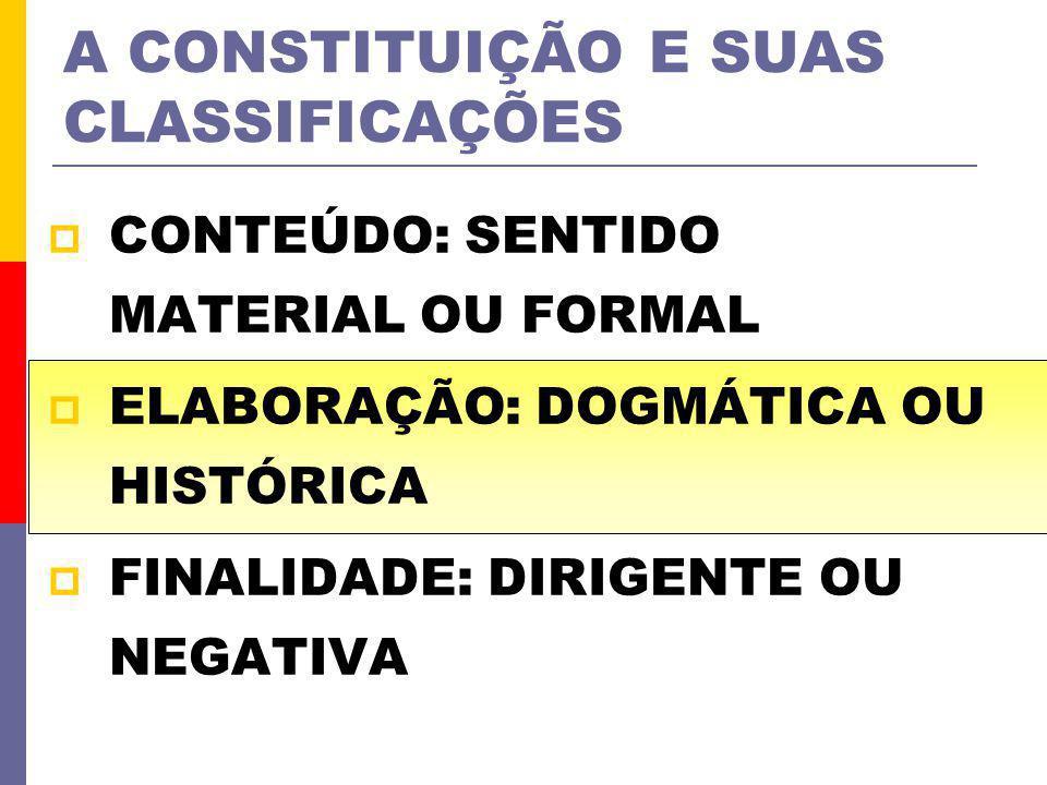 A CONSTITUIÇÃO E SUAS CLASSIFICAÇÕES