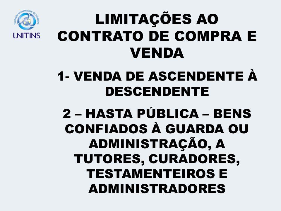 LIMITAÇÕES AO CONTRATO DE COMPRA E VENDA
