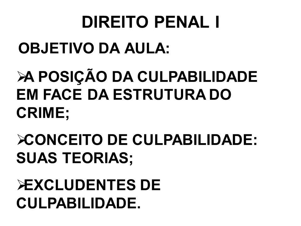 DIREITO PENAL I OBJETIVO DA AULA: