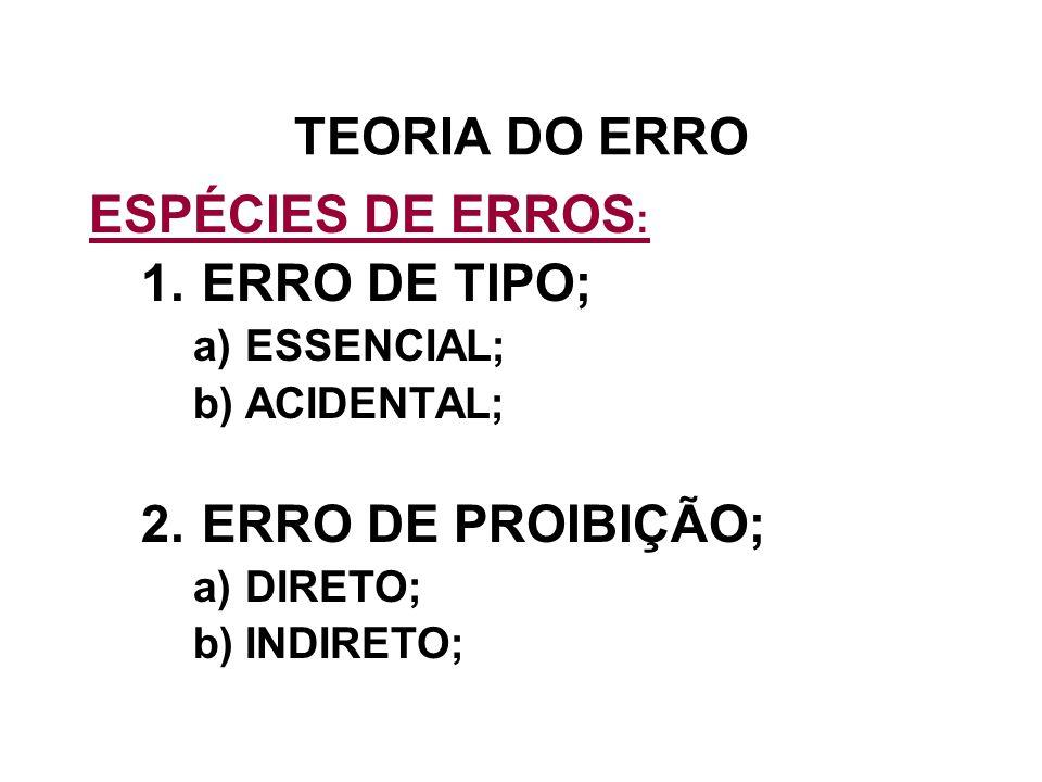 TEORIA DO ERRO ESPÉCIES DE ERROS: ERRO DE TIPO; ERRO DE PROIBIÇÃO;