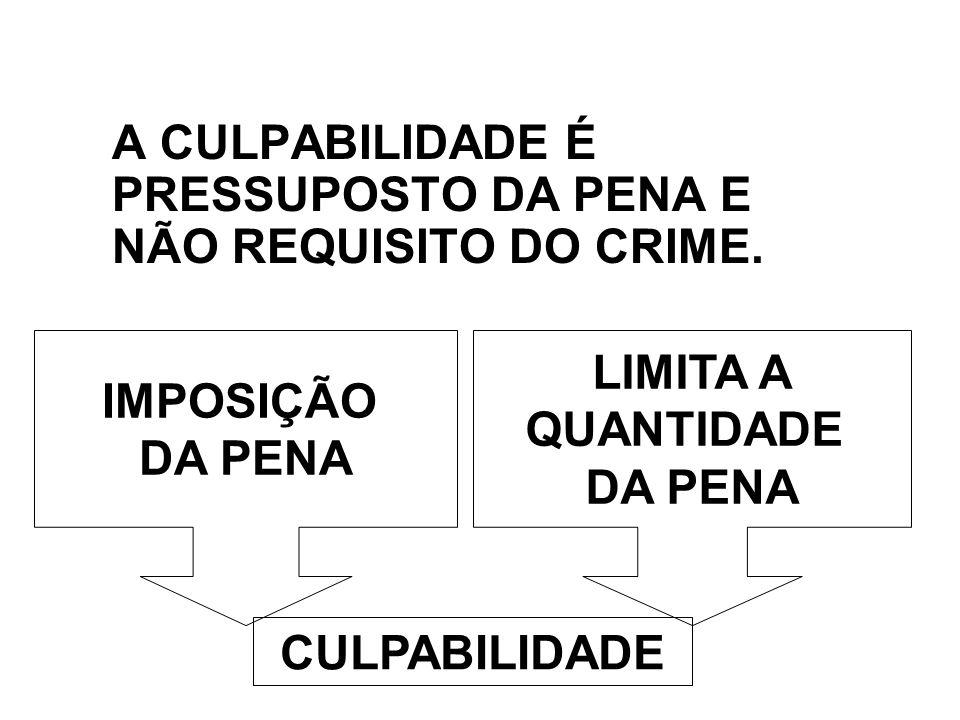 A CULPABILIDADE É PRESSUPOSTO DA PENA E NÃO REQUISITO DO CRIME.