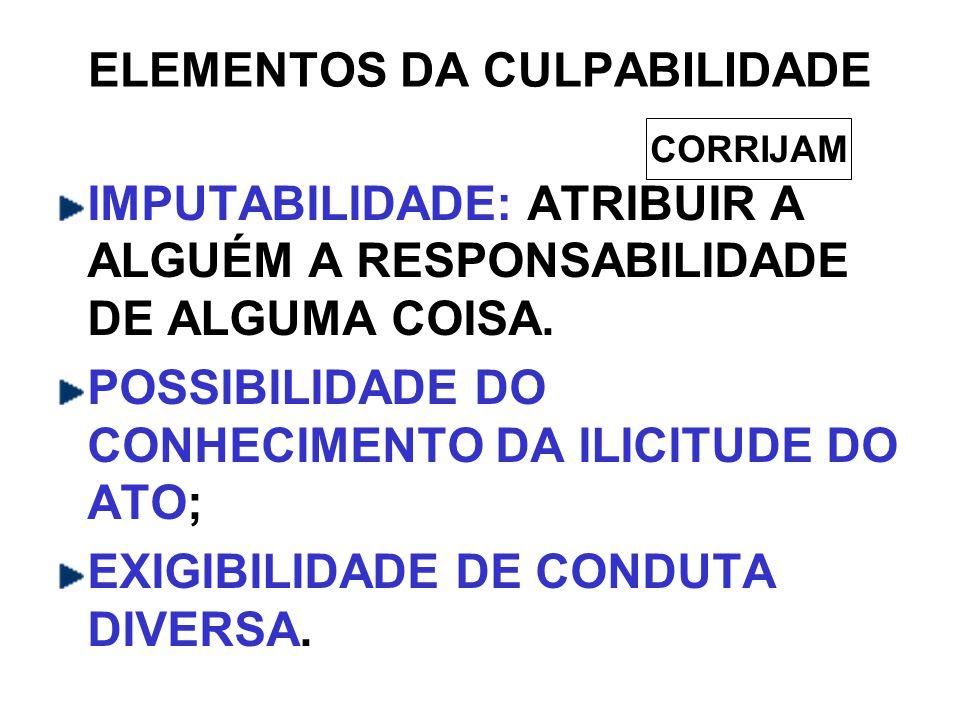 ELEMENTOS DA CULPABILIDADE