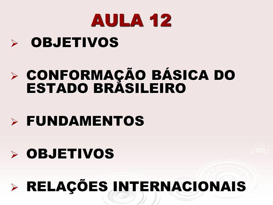 AULA 12 OBJETIVOS CONFORMAÇÃO BÁSICA DO ESTADO BRASILEIRO FUNDAMENTOS