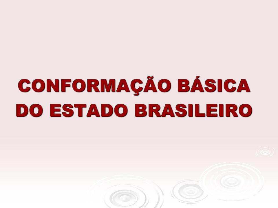 CONFORMAÇÃO BÁSICA DO ESTADO BRASILEIRO