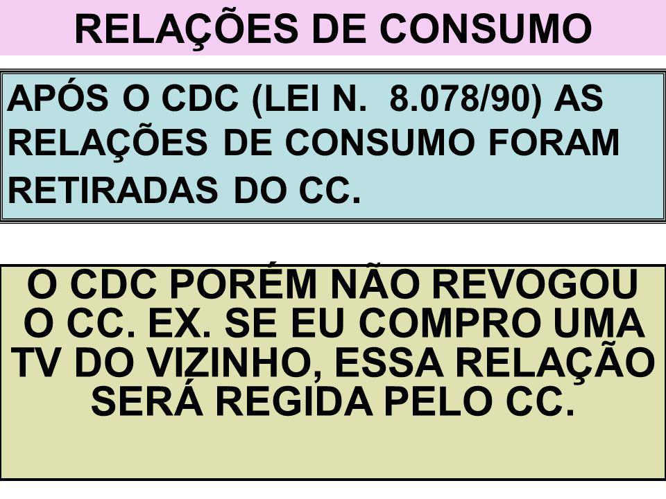 RELAÇÕES DE CONSUMO APÓS O CDC (LEI N. 8.078/90) AS RELAÇÕES DE CONSUMO FORAM RETIRADAS DO CC.