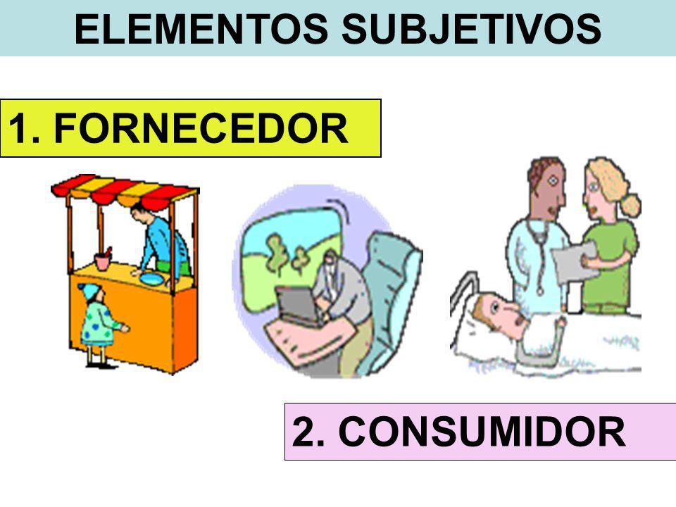 ELEMENTOS SUBJETIVOS 1. FORNECEDOR 2. CONSUMIDOR