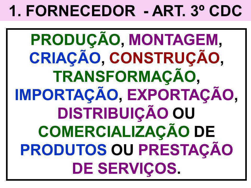 1. FORNECEDOR - ART. 3º CDC