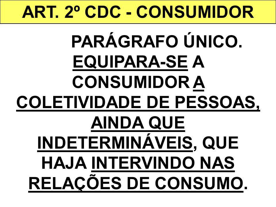 ART. 2º CDC - CONSUMIDOR