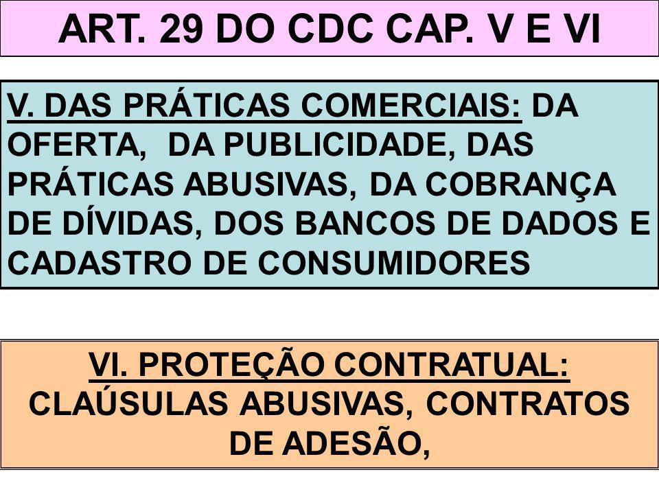VI. PROTEÇÃO CONTRATUAL: CLAÚSULAS ABUSIVAS, CONTRATOS DE ADESÃO,