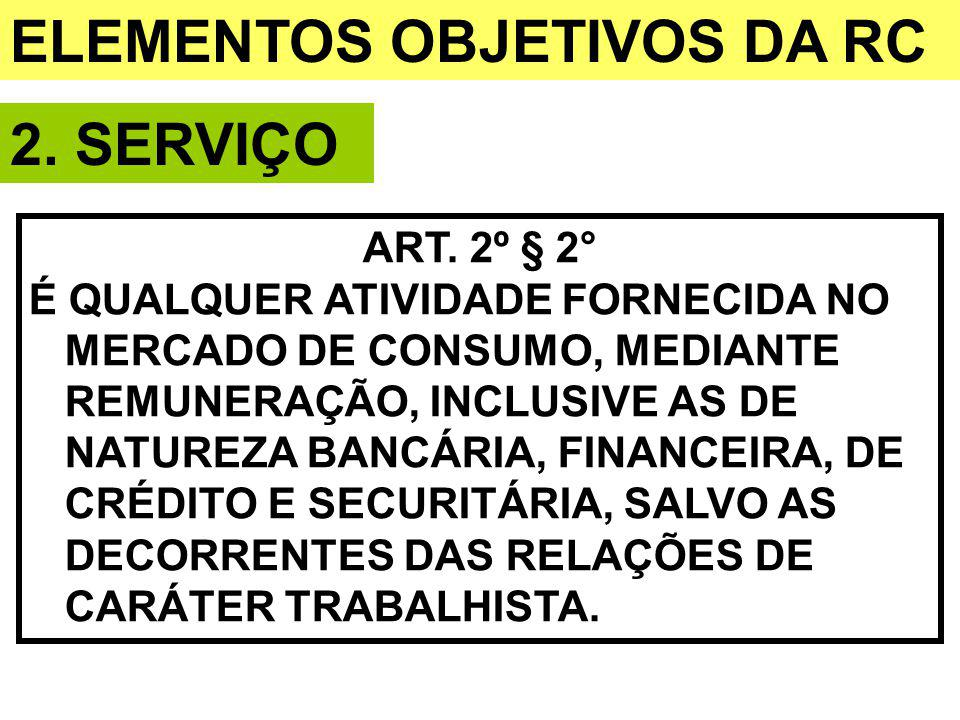 ELEMENTOS OBJETIVOS DA RC