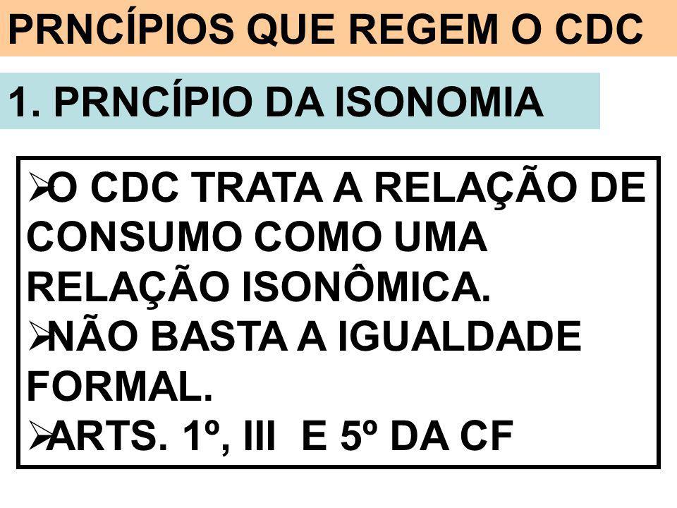 PRNCÍPIOS QUE REGEM O CDC