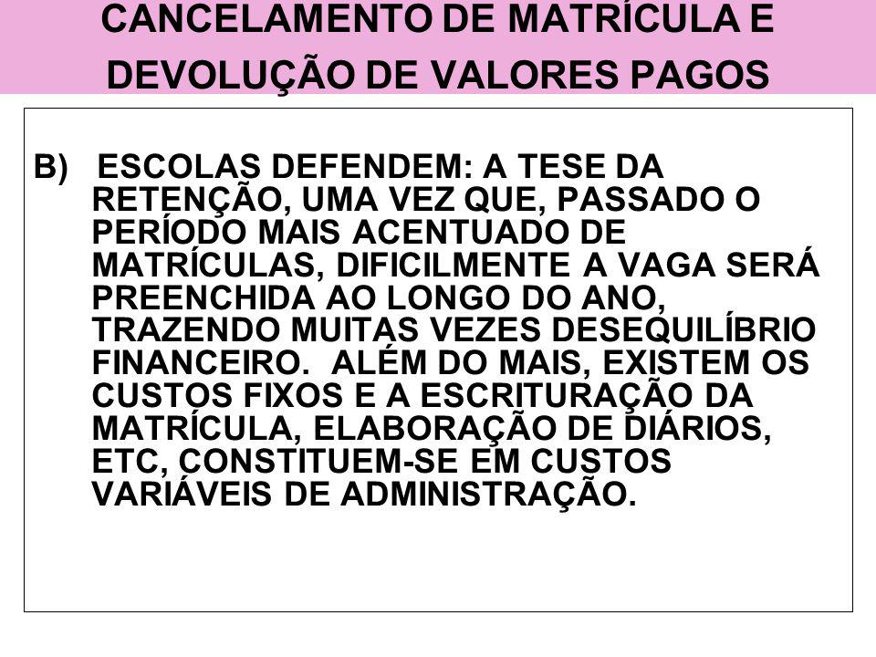 CANCELAMENTO DE MATRÍCULA E DEVOLUÇÃO DE VALORES PAGOS