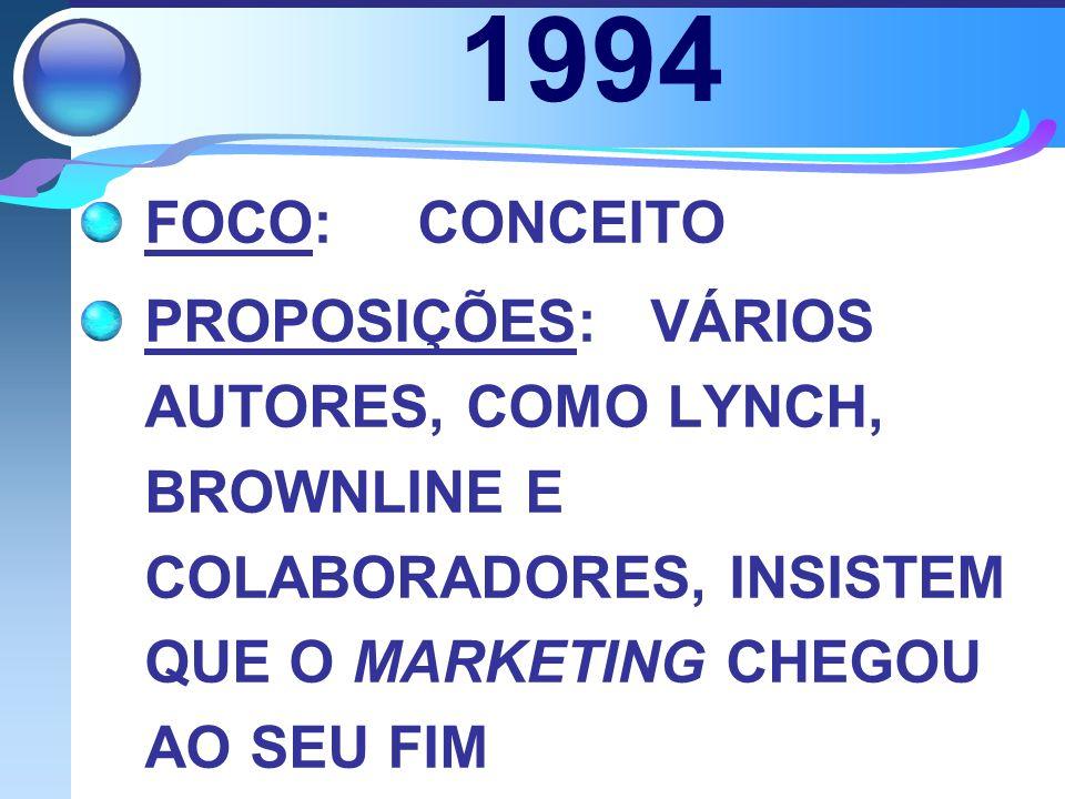 1994 FOCO: CONCEITO.