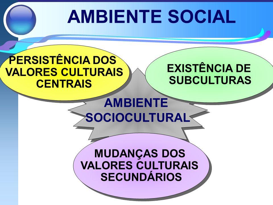 AMBIENTE SOCIAL AMBIENTE SOCIOCULTURAL