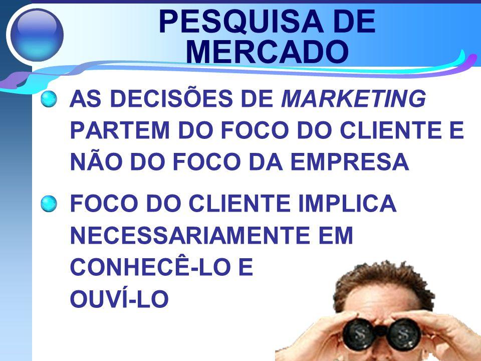PESQUISA DE MERCADO AS DECISÕES DE MARKETING PARTEM DO FOCO DO CLIENTE E NÃO DO FOCO DA EMPRESA.