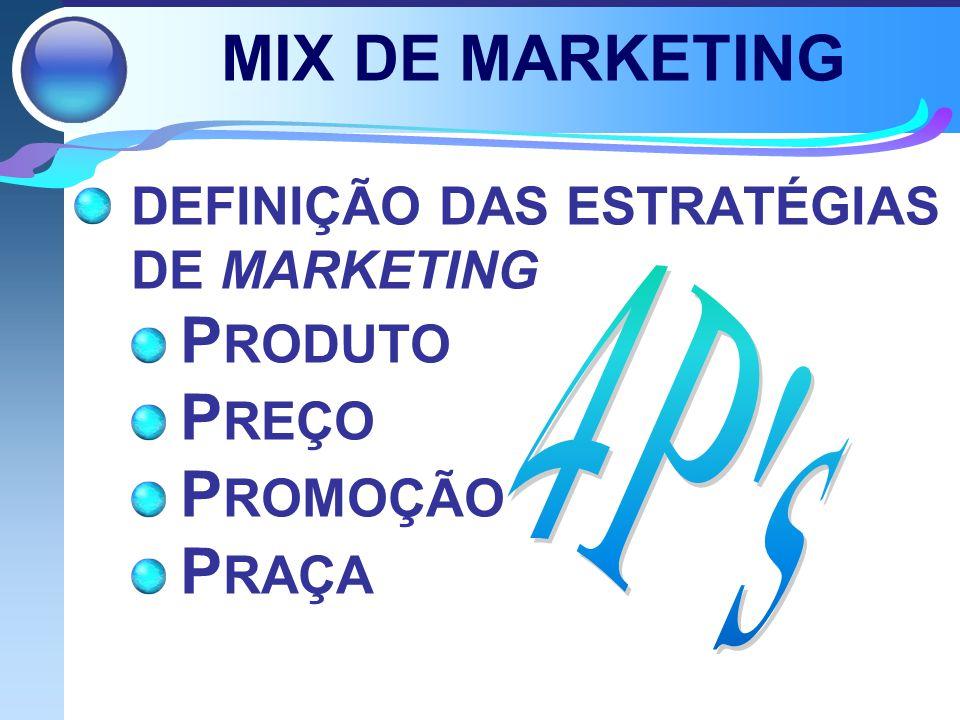 MIX DE MARKETING PRODUTO PREÇO PROMOÇÃO PRAÇA