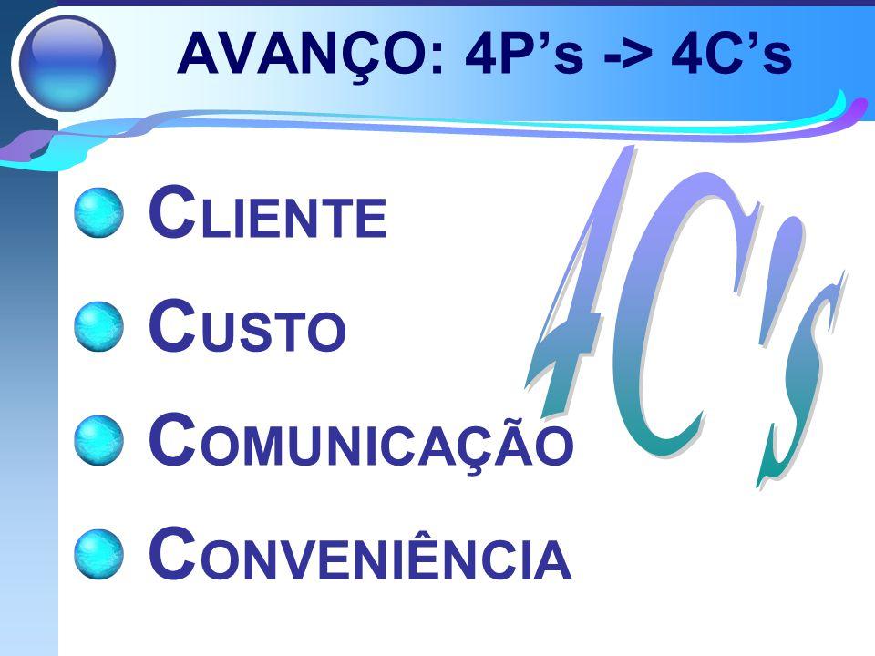 AVANÇO: 4P's -> 4C's CLIENTE CUSTO COMUNICAÇÃO CONVENIÊNCIA 4C s