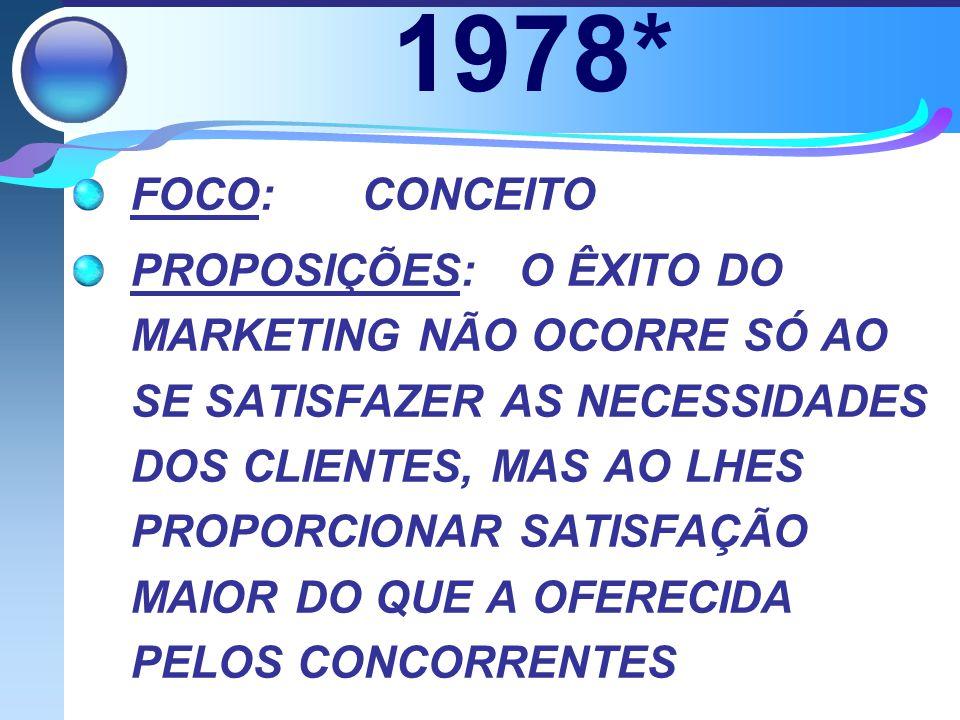 1978* FOCO: CONCEITO.
