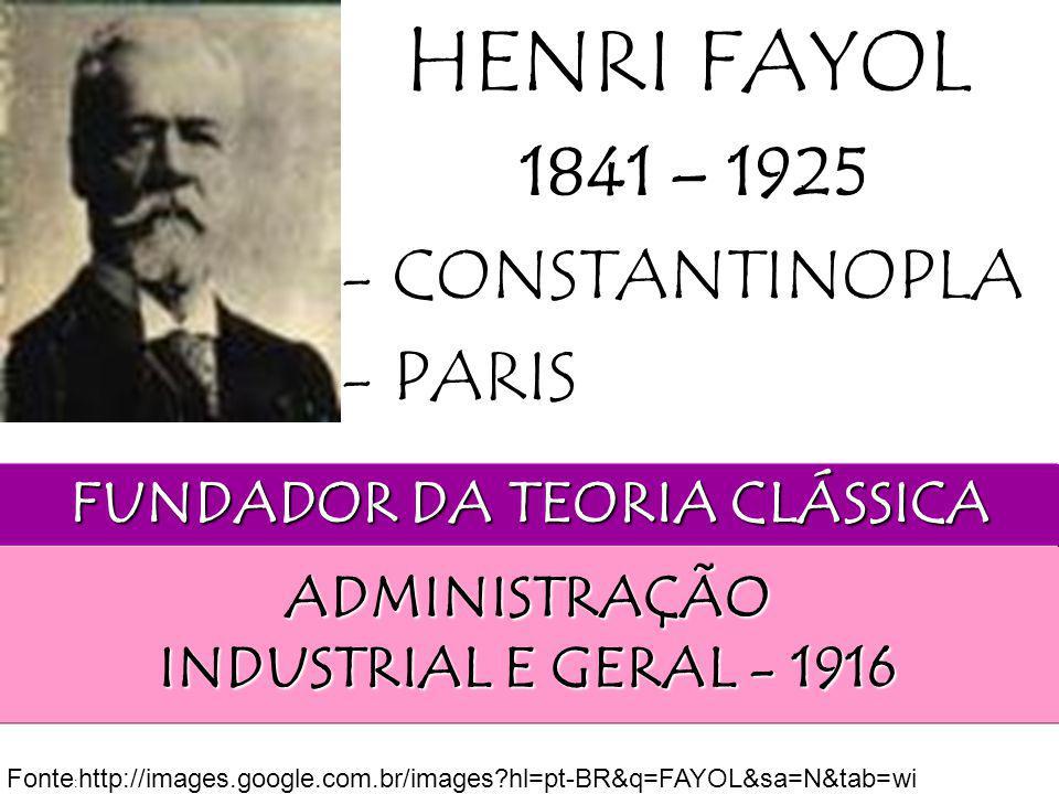 FUNDADOR DA TEORIA CLÁSSICA