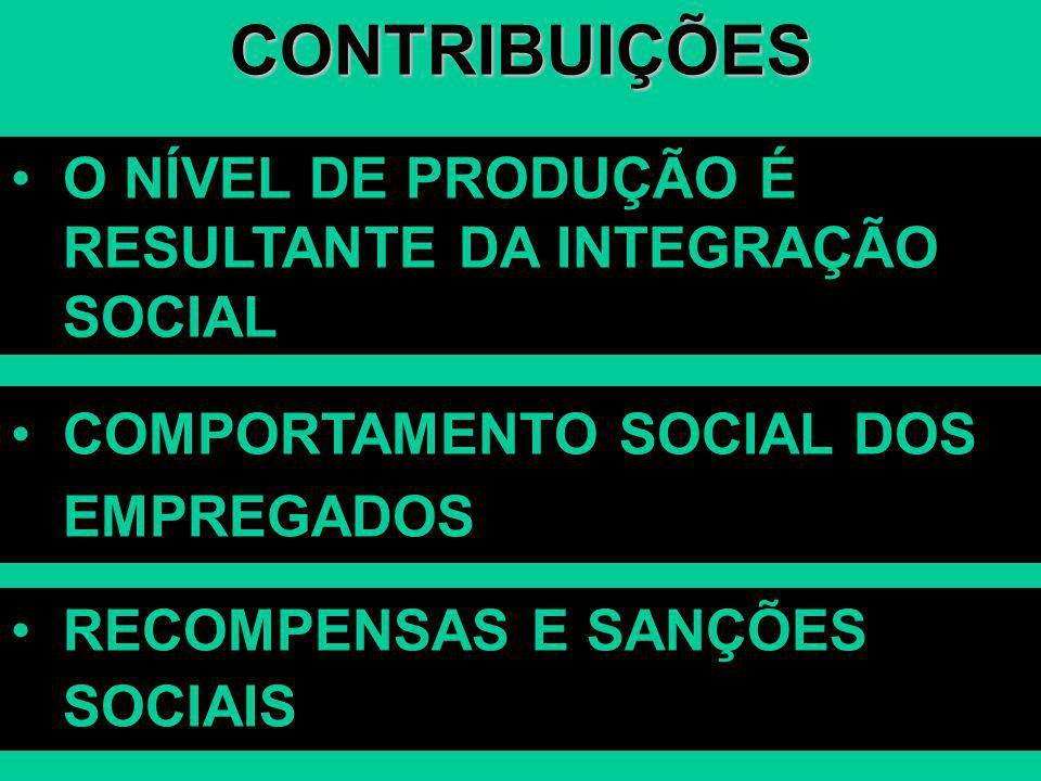 1 CONTRIBUIÇÕES O NÍVEL DE PRODUÇÃO É RESULTANTE DA INTEGRAÇÃO SOCIAL