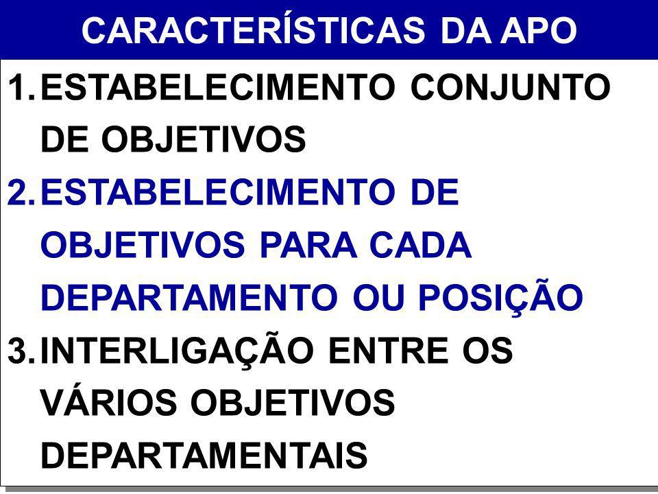 CARACTERÍSTICAS DA APO
