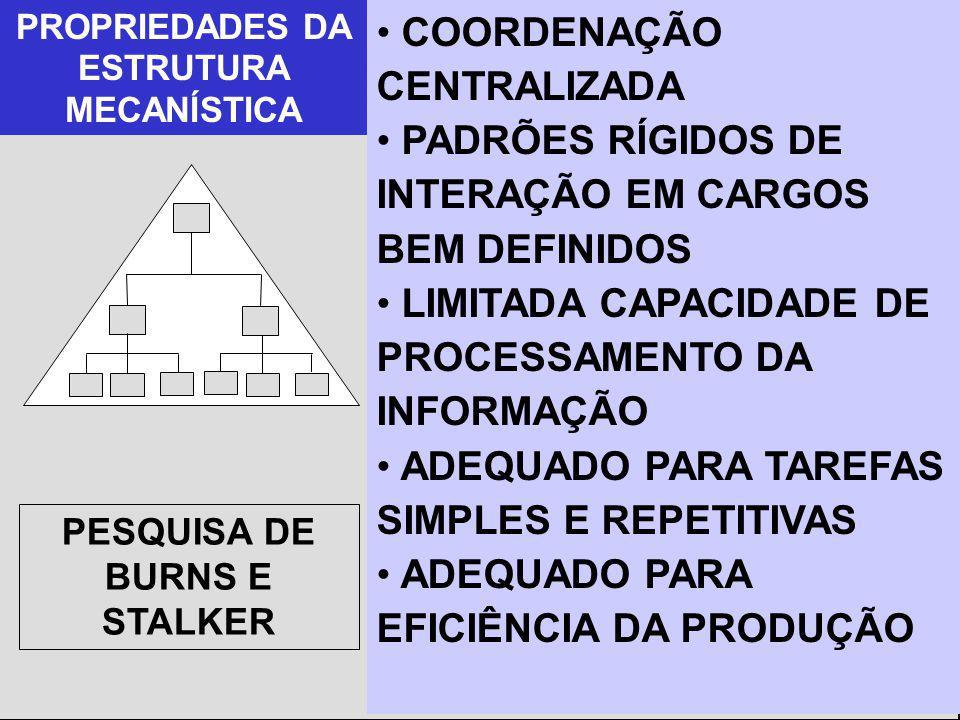 PROPRIEDADES DA ESTRUTURA PESQUISA DE BURNS E STALKER