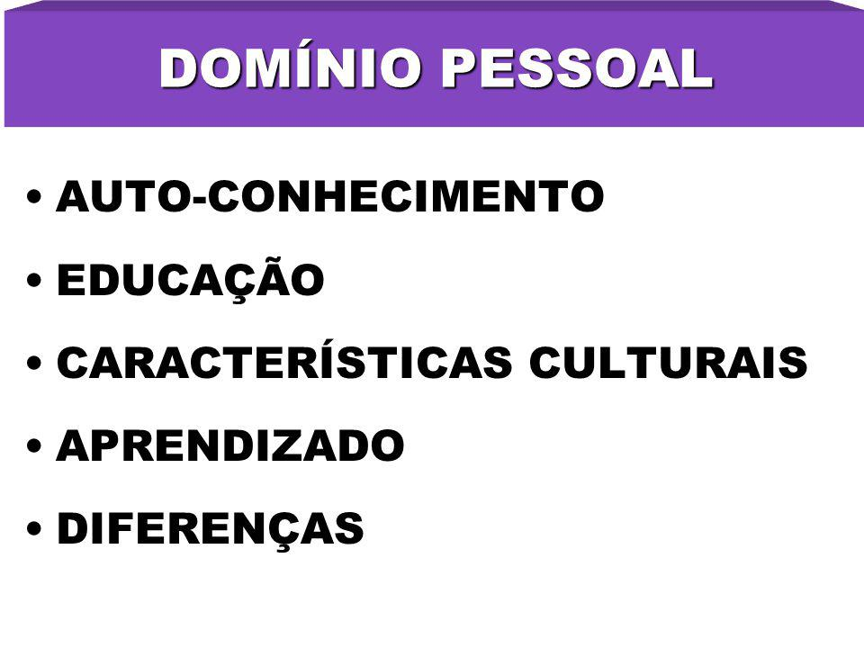 DOMÍNIO PESSOAL AUTO-CONHECIMENTO EDUCAÇÃO CARACTERÍSTICAS CULTURAIS