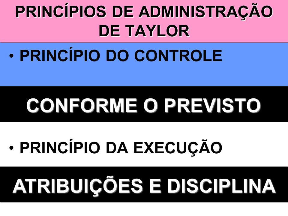 PRINCÍPIOS DE ADMINISTRAÇÃO DE TAYLOR