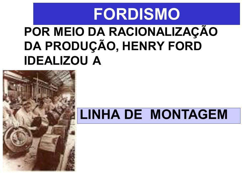 FORDISMO LINHA DE MONTAGEM