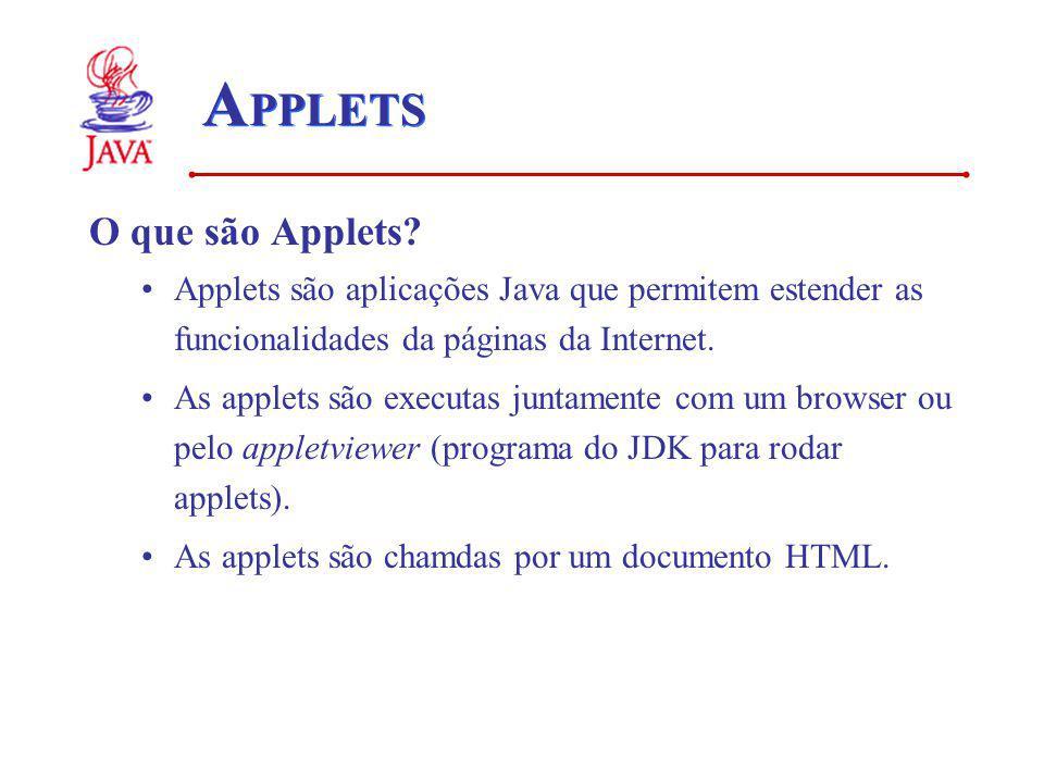 APPLETS O que são Applets