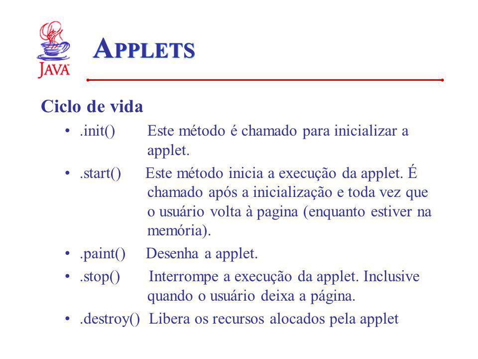 APPLETS Ciclo de vida. .init() Este método é chamado para inicializar a applet.