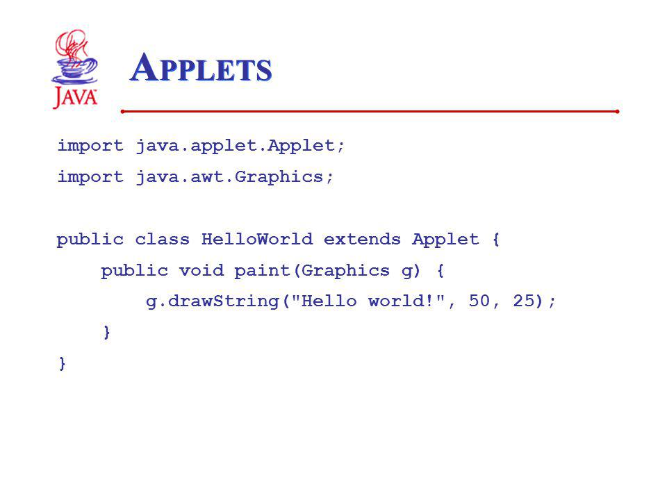 APPLETS import java.applet.Applet; import java.awt.Graphics;